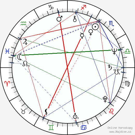 Eric Pierpoint wikipedie wiki 2020, 2021 horoskop