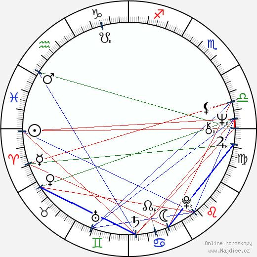 Eric Roth wikipedie wiki 2018, 2019 horoskop