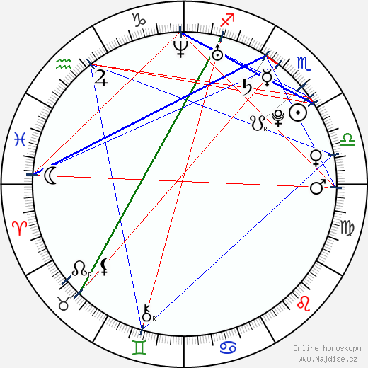 Eric Samaniego wikipedie wiki 2018, 2019 horoskop