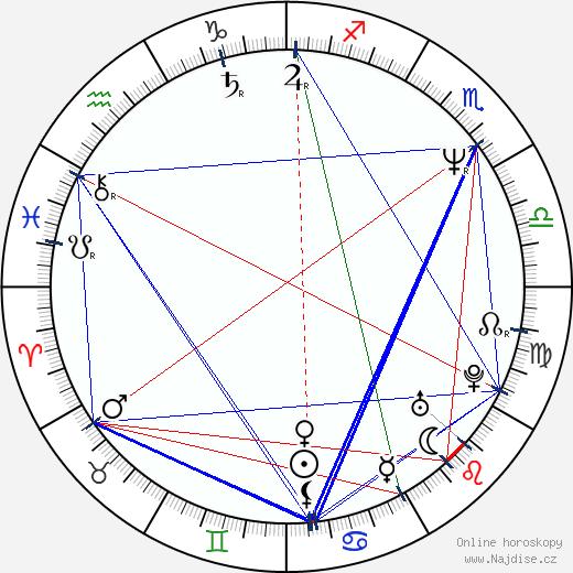 Eric Simonson wikipedie wiki 2020, 2021 horoskop