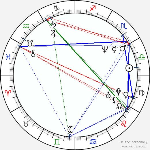 Eric Stoltz wikipedie wiki 2020, 2021 horoskop