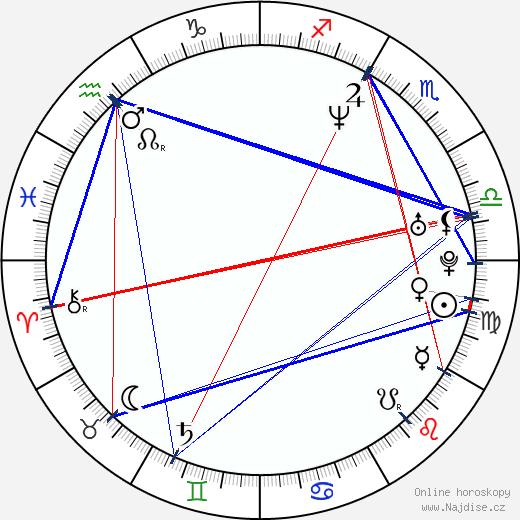 Eric Stonestreet wikipedie wiki 2019, 2020 horoskop
