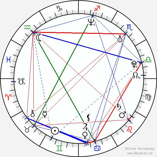 Eric Vachon wikipedie wiki 2018, 2019 horoskop