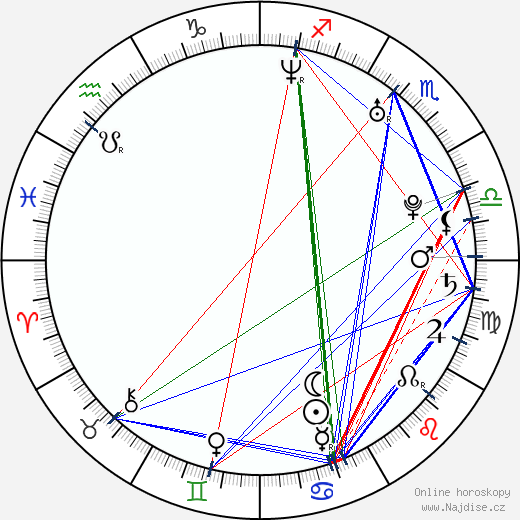 Eric Yang wikipedie wiki 2018, 2019 horoskop