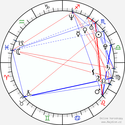 Erica Cerra wikipedie wiki 2019, 2020 horoskop