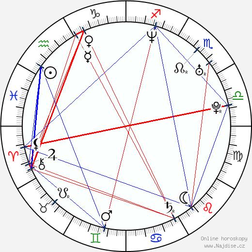 Erica Leerhsen wikipedie wiki 2017, 2018 horoskop