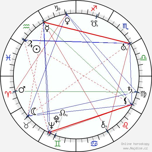 Erich Engel wikipedie wiki 2018, 2019 horoskop