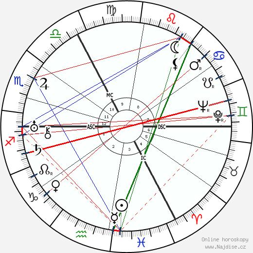 Erich Kästner wikipedie wiki 2019, 2020 horoskop