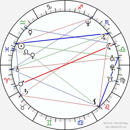 Erich Silva wikipedie wiki 2020, 2021 horoskop