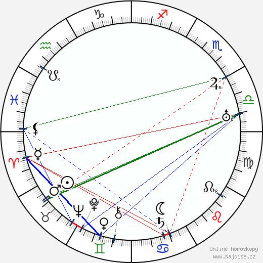 Erich Waschneck wikipedie wiki 2018, 2019 horoskop