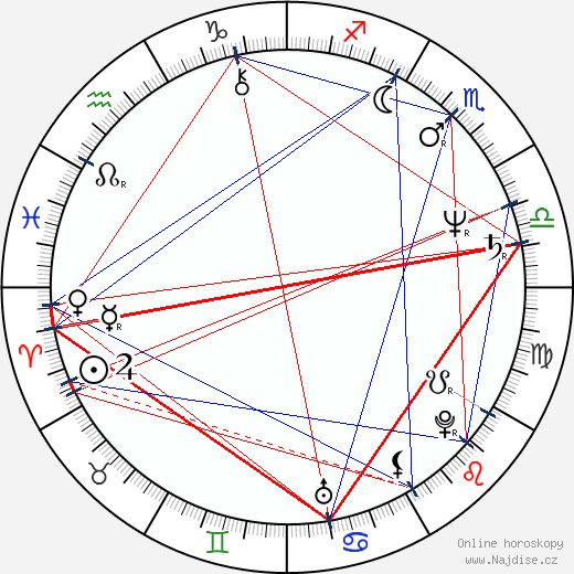 Erick Avari wikipedie wiki 2019, 2020 horoskop