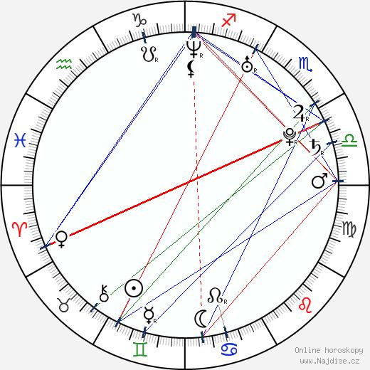 Erik Knopp wikipedie wiki 2020, 2021 horoskop