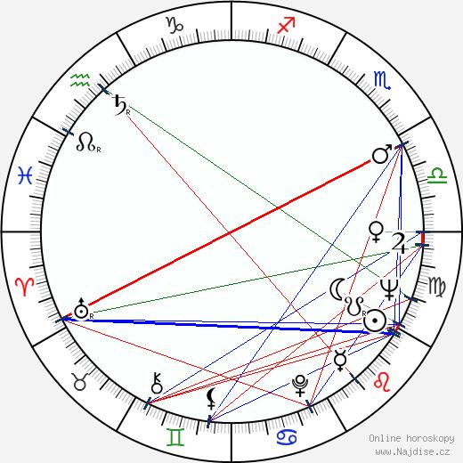 Erik Paaske wikipedie wiki 2017, 2018 horoskop