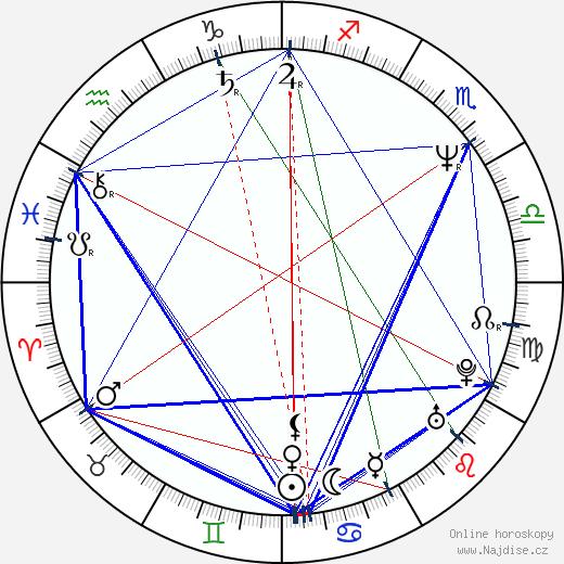 Erik Poppe wikipedie wiki 2019, 2020 horoskop