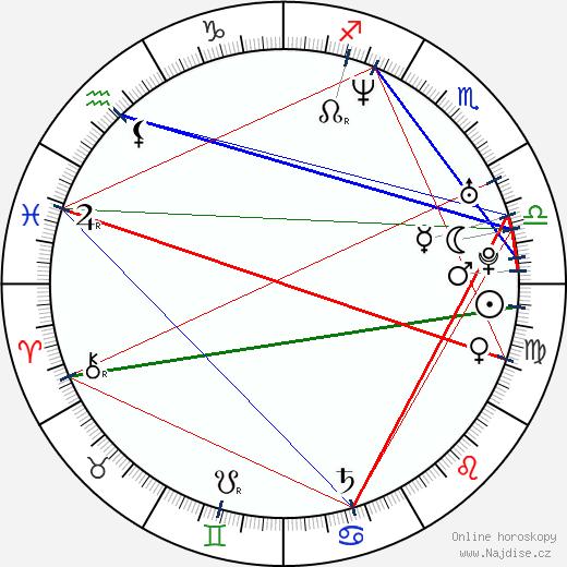 Erik Richter Strand wikipedie wiki 2018, 2019 horoskop