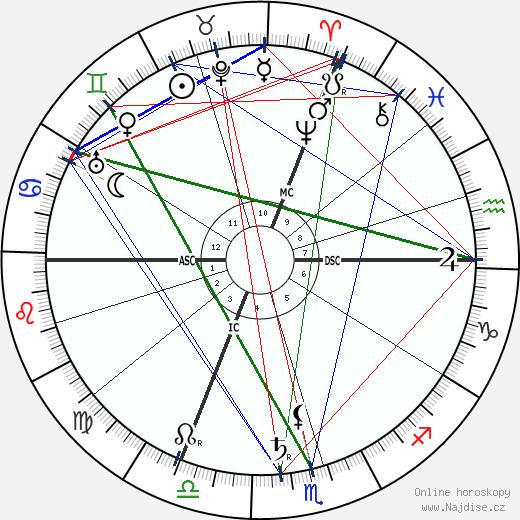Erik Satie wikipedie wiki 2017, 2018 horoskop