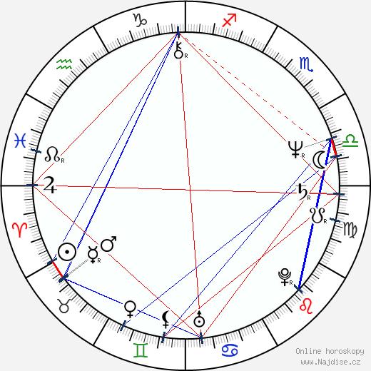 Erik Tabery wikipedie wiki 2018, 2019 horoskop