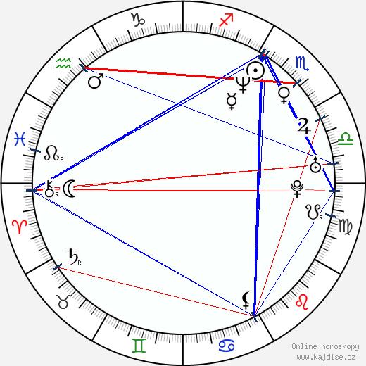 Erika Alexander wikipedie wiki 2019, 2020 horoskop