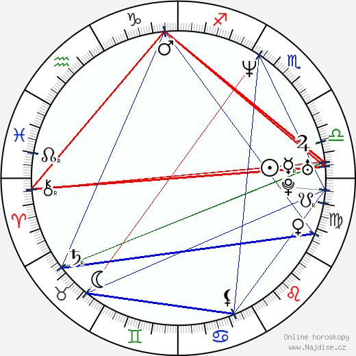 Erika Eleniak wikipedie wiki 2020, 2021 horoskop