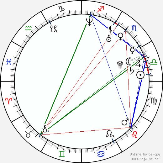 Erika Perez wikipedie wiki 2019, 2020 horoskop