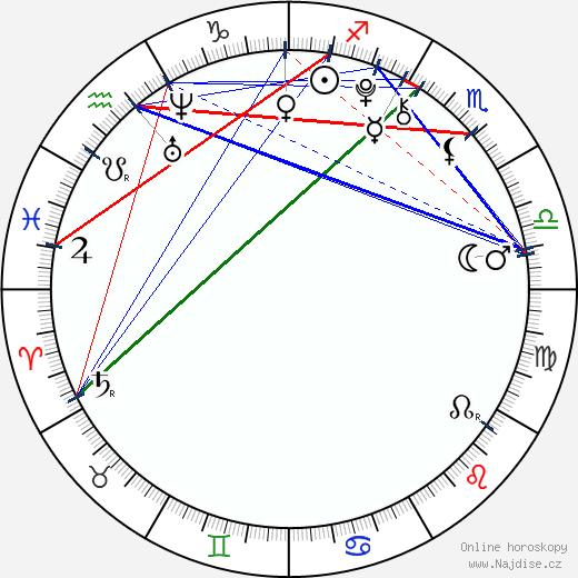 Erika-Shaye Gair wikipedie wiki 2018, 2019 horoskop