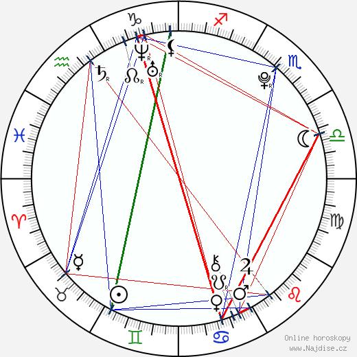 Erika Umeda wikipedie wiki 2018, 2019 horoskop