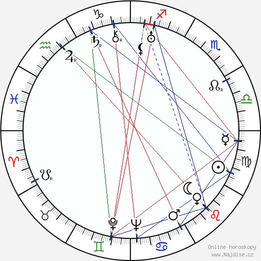 Erika von Thellmann wikipedie wiki 2017, 2018 horoskop