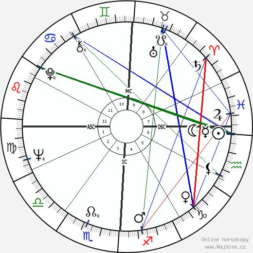 Erin Pizzey wikipedie wiki 2018, 2019 horoskop