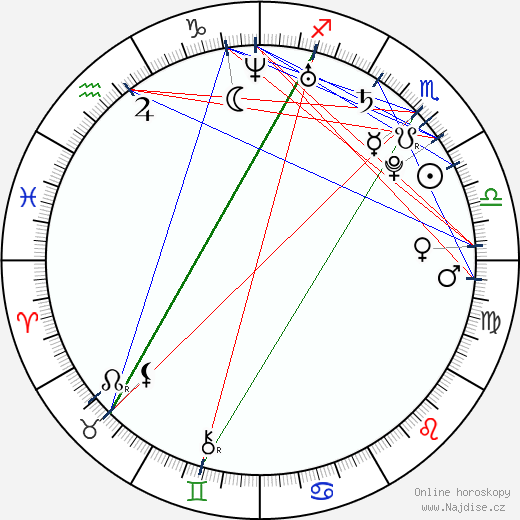 Erina Yamaguchi wikipedie wiki 2017, 2018 horoskop