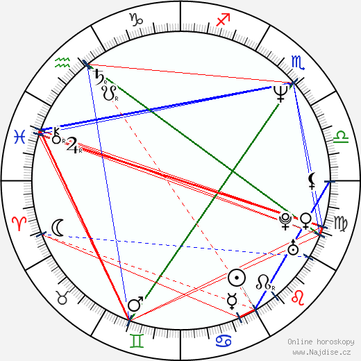 Eriq La Salle wikipedie wiki 2019, 2020 horoskop