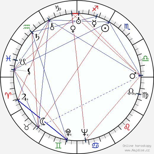 Erkki Aalto wikipedie wiki 2018, 2019 horoskop