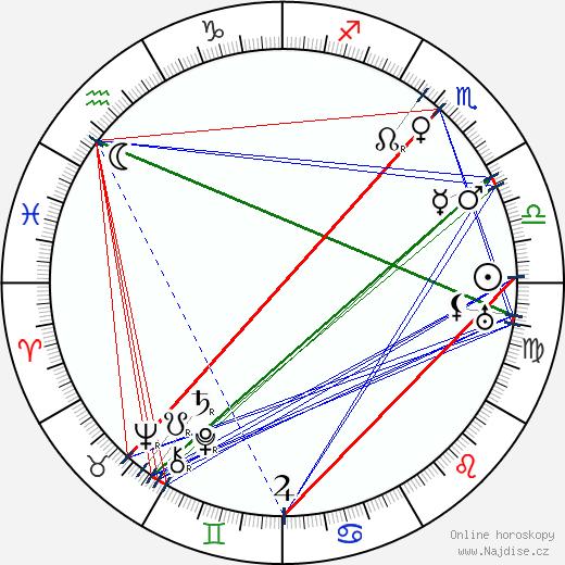 Erkki Kivijärvi wikipedie wiki 2017, 2018 horoskop