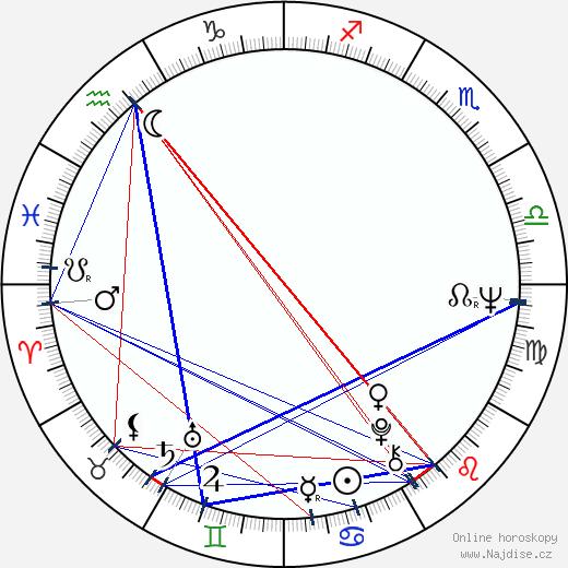 Erkki Kurenniemi wikipedie wiki 2017, 2018 horoskop