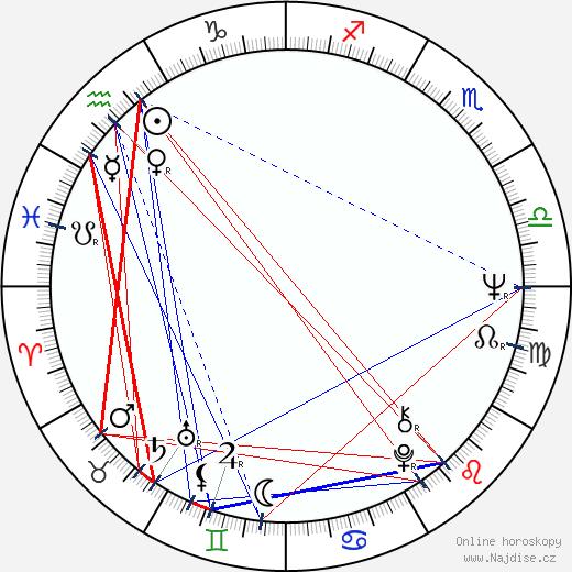 Erkki Pohjanheimo wikipedie wiki 2019, 2020 horoskop