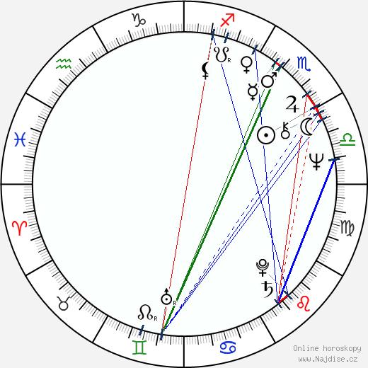 Erkki Saarela wikipedie wiki 2018, 2019 horoskop