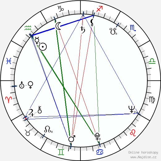 Erkki Thil wikipedie wiki 2018, 2019 horoskop