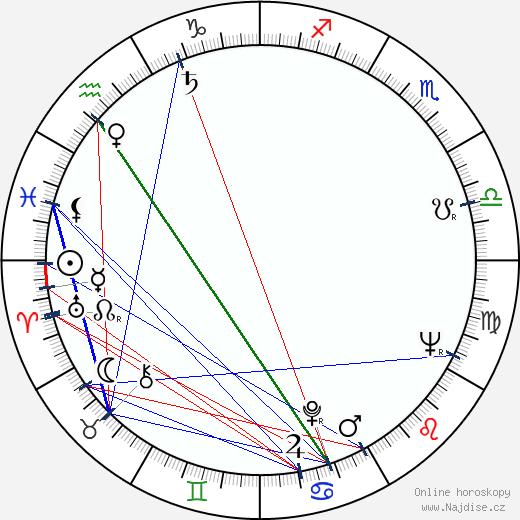 Erkki Valaste wikipedie wiki 2018, 2019 horoskop