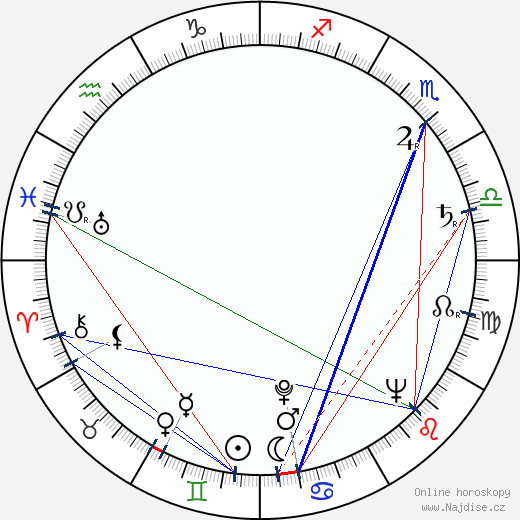 Erland Josephson wikipedie wiki 2017, 2018 horoskop