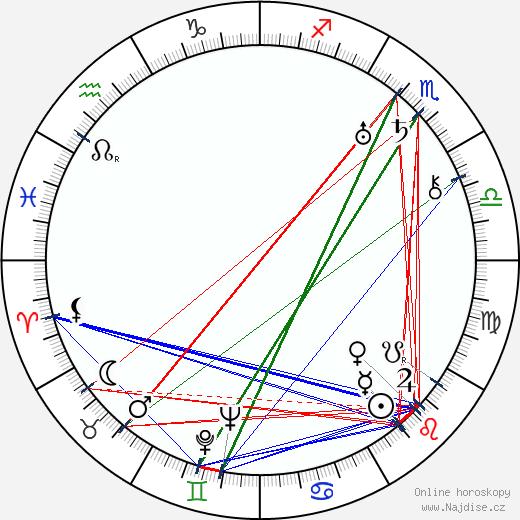 Erle C. Kenton wikipedie wiki 2019, 2020 horoskop