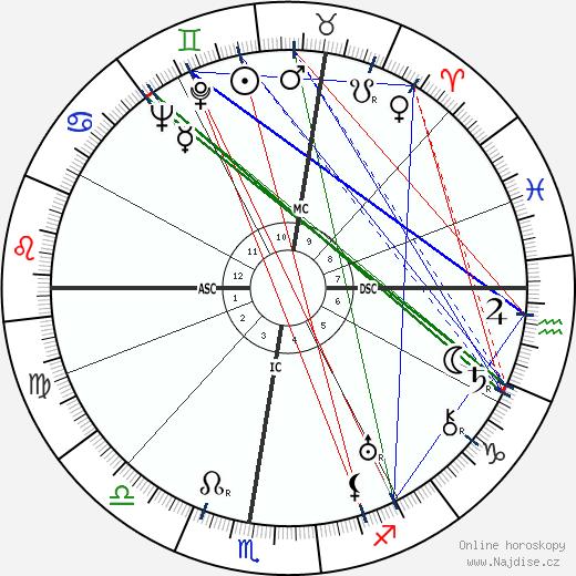 Erminio Macario wikipedie wiki 2018, 2019 horoskop