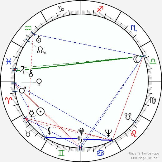 Erna Ženíšková wikipedie wiki 2017, 2018 horoskop