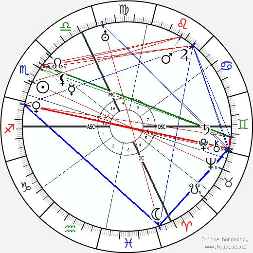 Ernest Ansermet wikipedie wiki 2019, 2020 horoskop