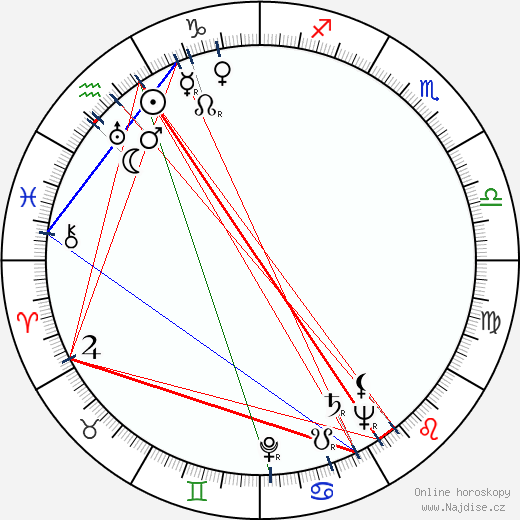 Ernest Borgnine wikipedie wiki 2019, 2020 horoskop