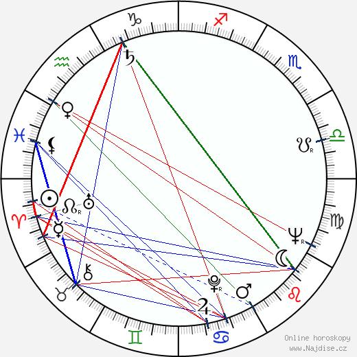 Ernest Glinne wikipedie wiki 2019, 2020 horoskop