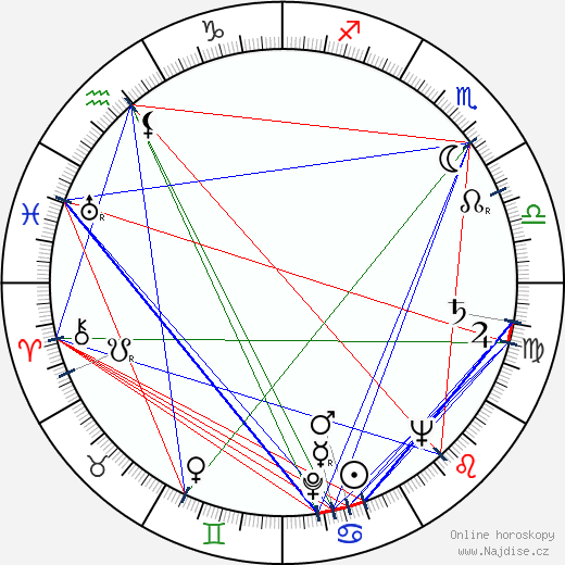 Ernest Gold wikipedie wiki 2018, 2019 horoskop