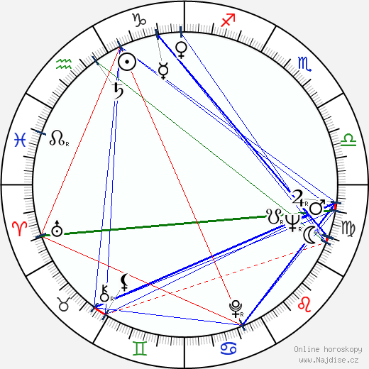 Ernest J. Gaines wikipedie wiki 2018, 2019 horoskop