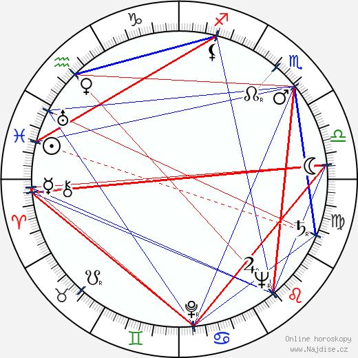Ernest Maftei wikipedie wiki 2019, 2020 horoskop
