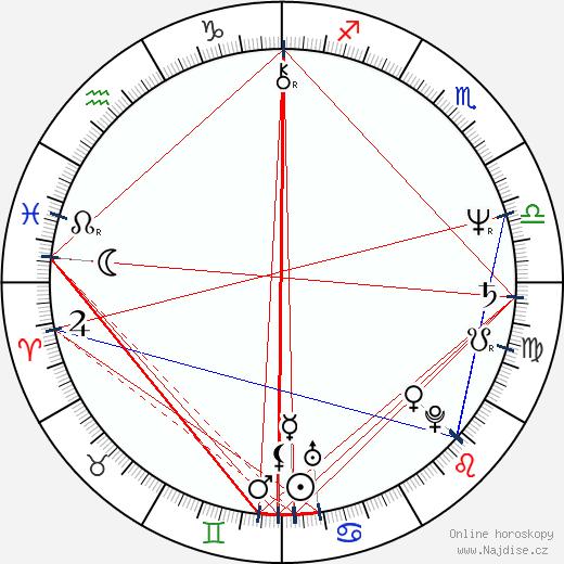 Ernest R. Dickerson wikipedie wiki 2019, 2020 horoskop
