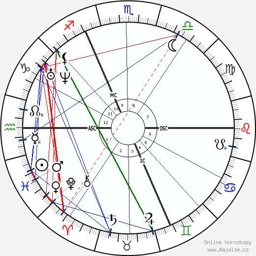 Ernest Renan wikipedie wiki 2020, 2021 horoskop