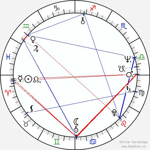 Ernest Thomas wikipedie wiki 2019, 2020 horoskop